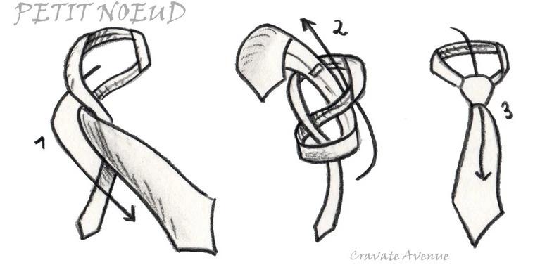 petit Noeud de cravatte petit noeud